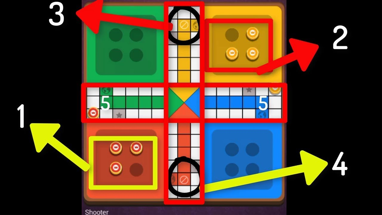 secrets tips of ludo star